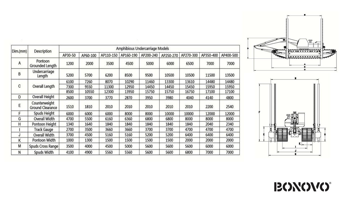 drawing and specifications